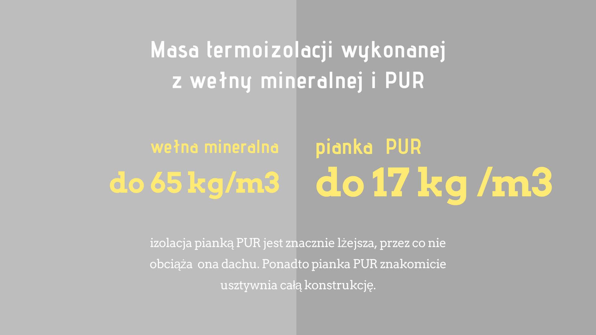Pianka PUR czy wełna mineralna